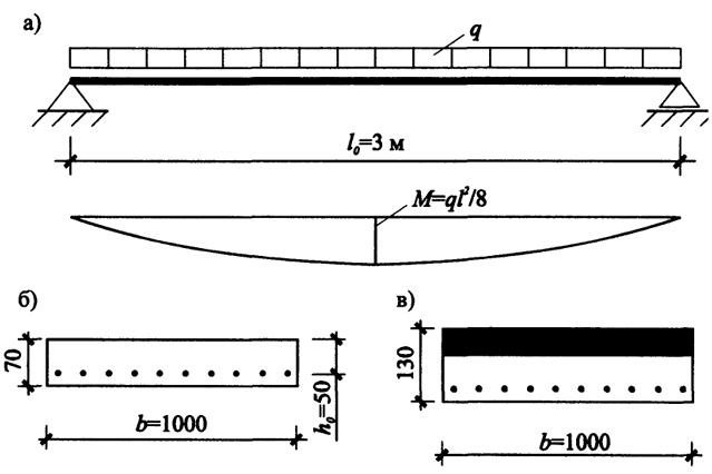 Расчетная схема плиты перекрытия 690